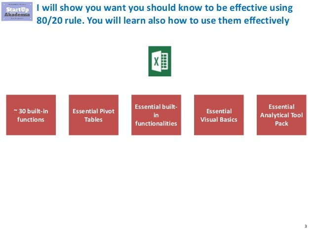 Essential Excel for Business Analysts and Consultants Slide 3