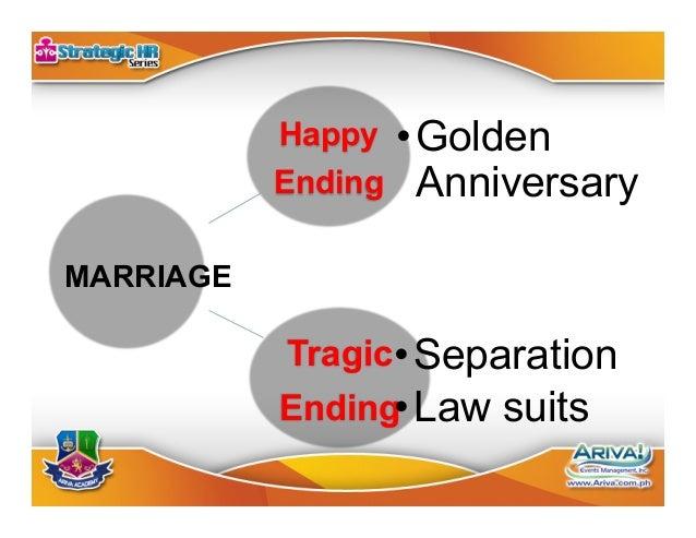Happy Ending •Retirement •Resignation Tragic Ending •Termination •Labor case •Other law suits EMPLOYMENT