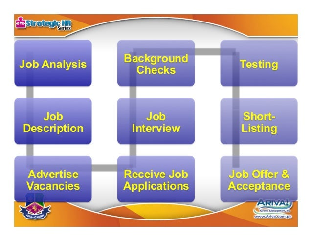 Types of Employment Private Sector Government Regular (Nature) Casual Regular (Term) Non-Regular Rank-and-file Manager & S...