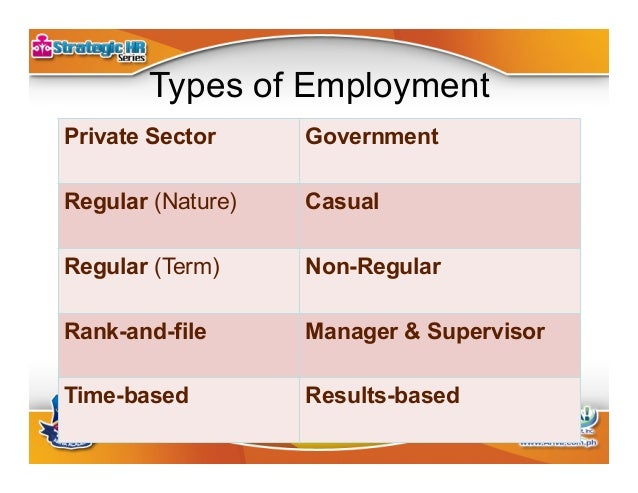 Private Sector Government Labor Code and other labor laws Civil Service Law Department of Labor and Employment Civil Servi...