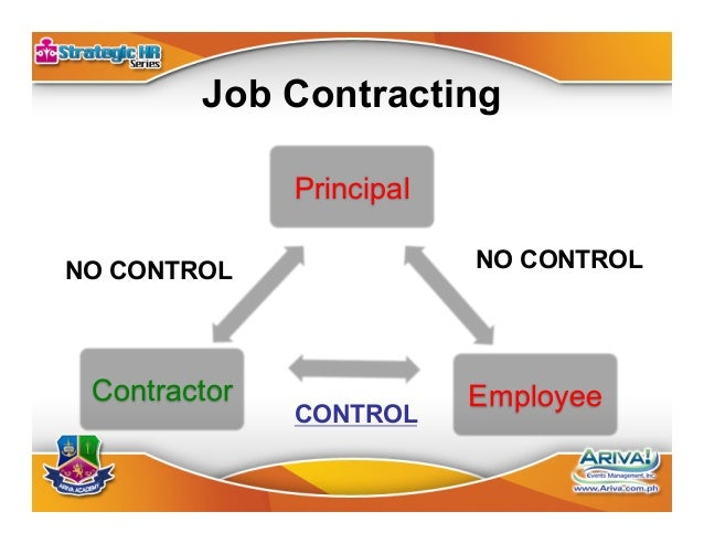 Test of Employment Hire Fire Pay* Control 4-Fold Test