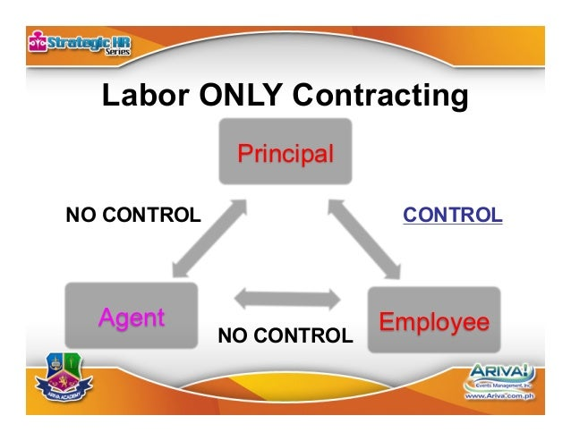 What's Control? End Means Control