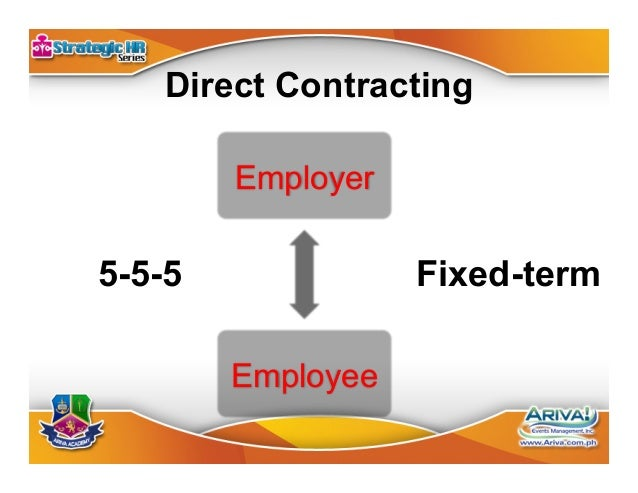 Labor-Management Cooperation •Workers' right •Participate •Policy & decision making processes •Rights, benefits and we...