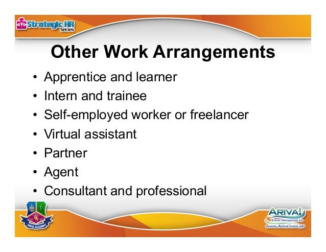 Other Hiring Practices •Sexual harassment in the workplace •Yellow dog contract •Drug-testing •Non-competition agreeme...