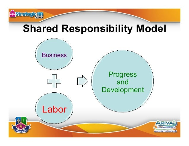 What is Social Justice? Business Labor Law Law Law Law Law