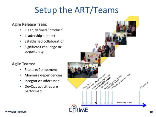 Essential Safe And Launching Your First Agile Release Train