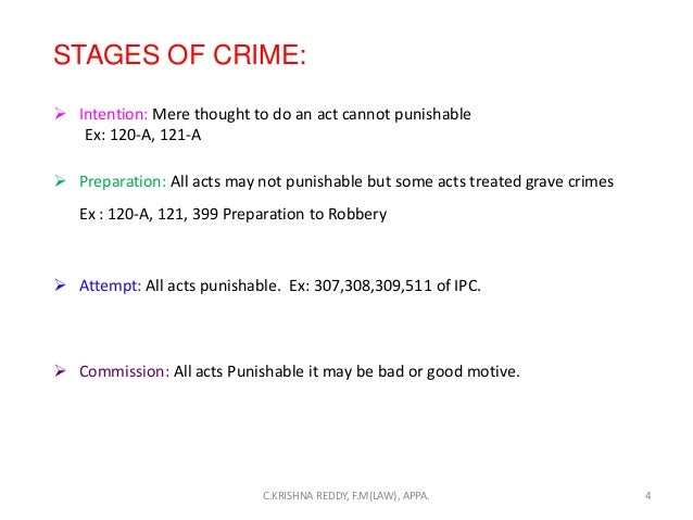 Essentials of criminal law for Knockout template foreach