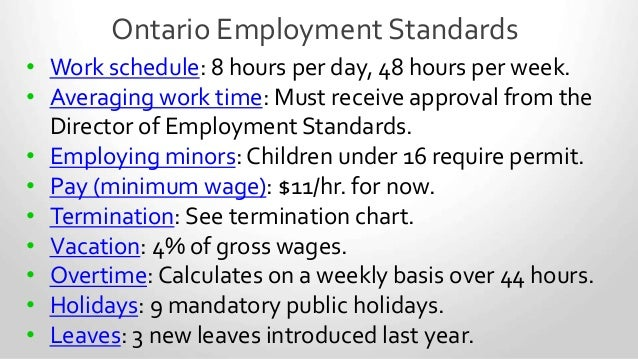 Essentials Of Canadian Hr Law Ontario Specific
