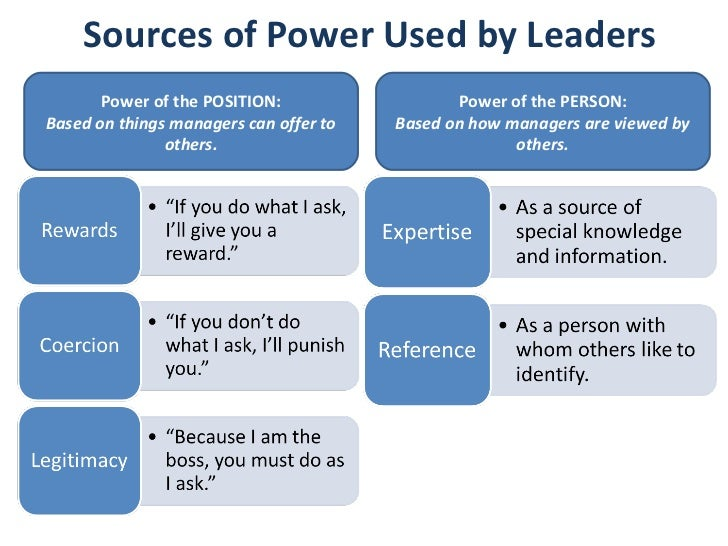 informal leaders and expert power An informal leader, on the other hand, is appointed by the work group itself, usually because of their referent and expert power, their personal qualities and job knowledge a very effective supervisor may be both the formal and informal leader of the group.
