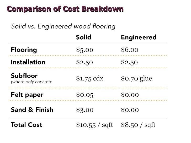 51. Comparison of Cost Breakdown ...