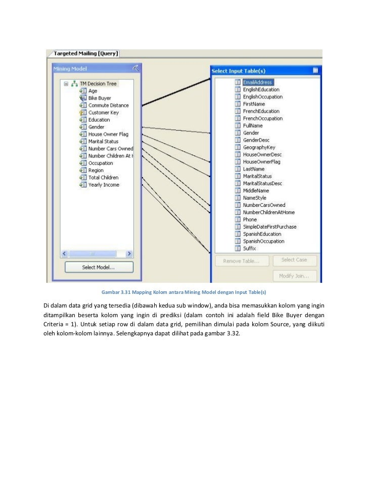 how to use group by in sql server 2008