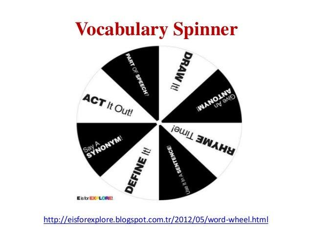 Vocabulary Spinner http://eisforexplore.blogspot.com.tr/2012/05/word-wheel.html