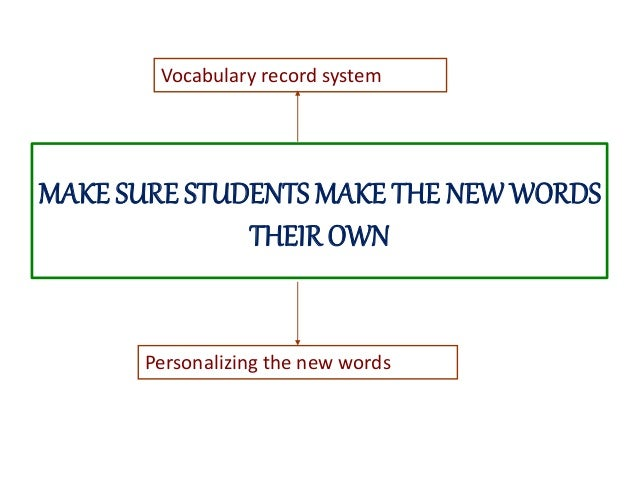 MAKE SURE STUDENTS MAKE THE NEW WORDS THEIR OWN Vocabulary record system Personalizing the new words