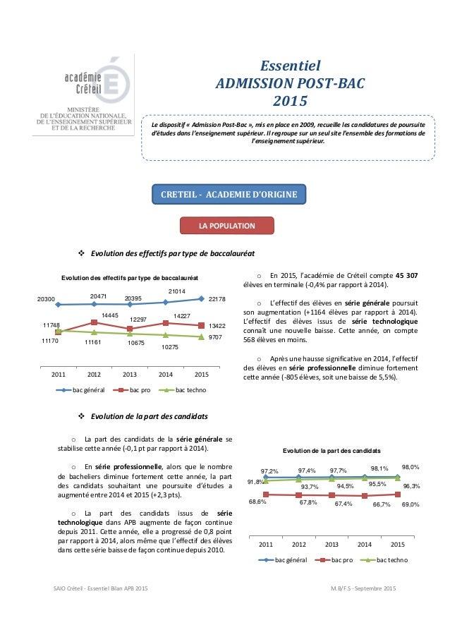 SAIO Créteil - Essentiel Bilan APB 2015 M.B/F.S - Septembre 2015  Evolution des effectifs par type de baccalauréat  Evol...