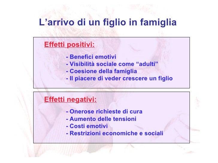 """Effetti positivi: - Benefici emotivi - Visibilità sociale come """"adulti"""" - Coesione della famiglia - Il piacere di veder cr..."""