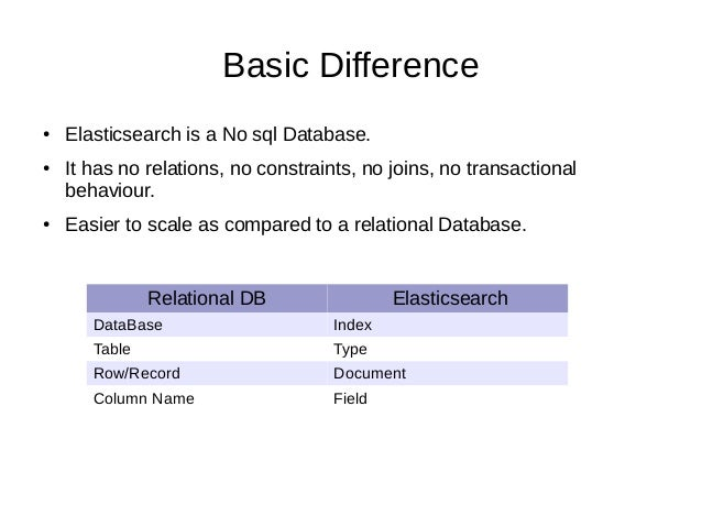 Elasticsearch V/s Relational Database
