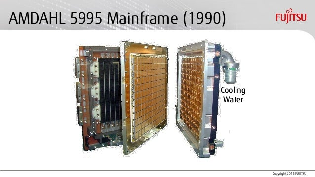 Fujitsu S Cool Technologies Ai Iot Cloud And Platform