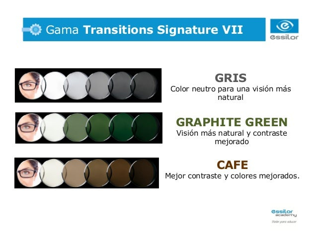 Lentes Transitions Graphite Green - Mayo 2015
