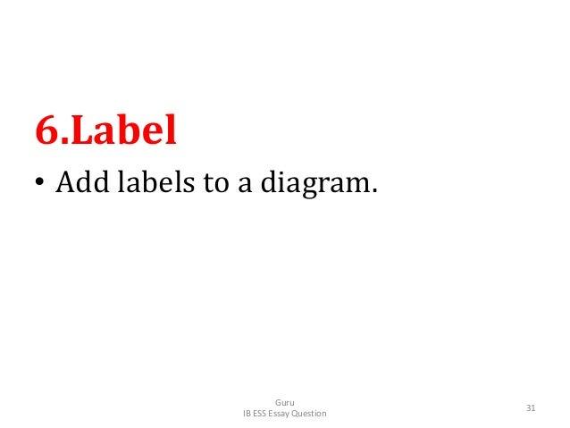 6.Label • Add labels to a diagram. Guru IB ESS Essay Question 31