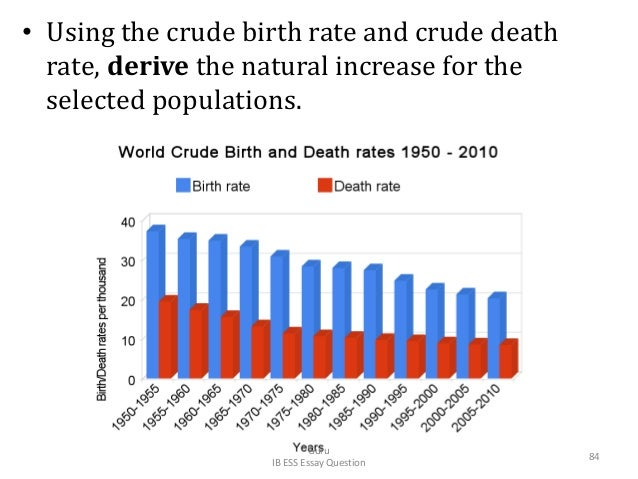 • Using the crude birth rate and crude death rate, derive the natural increase for the selected populations. Guru IB ESS E...