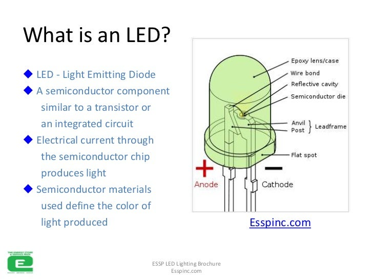 Essp Power Point Presentation on electric circuit light