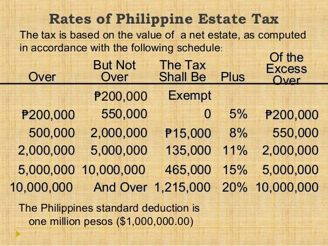 Est. planning for us citizens living in the Philippines 3-22-14