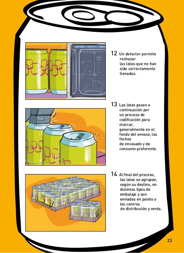 La vida de las latas - Detector co2 domestico ...