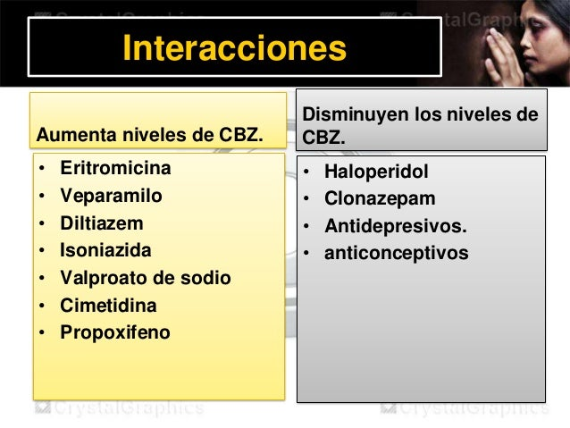 AnticonvulsivantesAnyela Tavarez Taveras 2008-0522 Robert Luis Pimentel 2008-0035 Charles Renold 2008-0132
