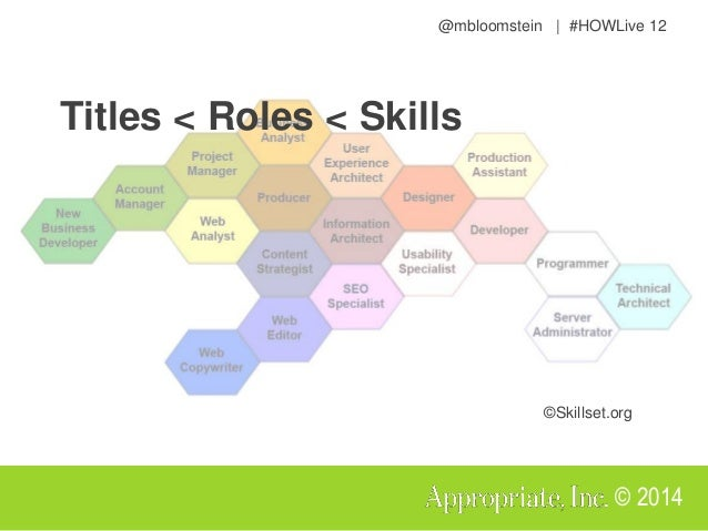 @mbloomstein | #HOWLive 12 © 2014 Titles < Roles < Skills ©Skillset.org