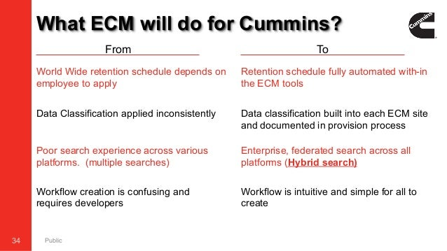 AIIM16] Where to begin? Establishing a Global ECM Program at