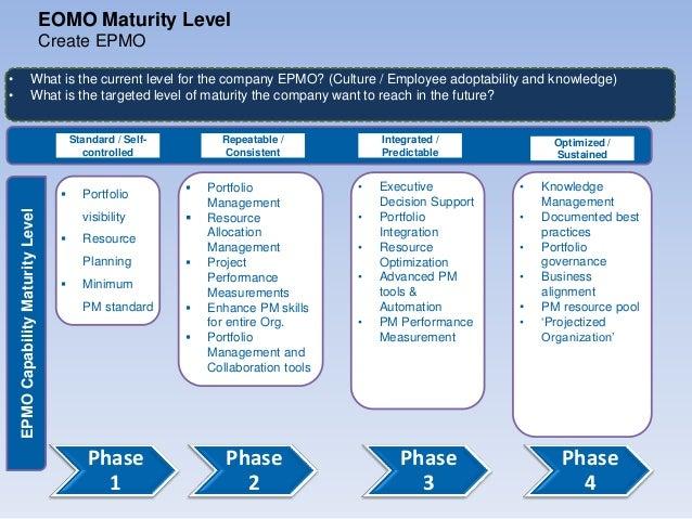planning and organizational skills