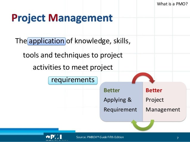agile project management tools Agile is a disciplined project management process that encourages frequent inspection and adaptation, strong leadership, defined engineering practices, etc.