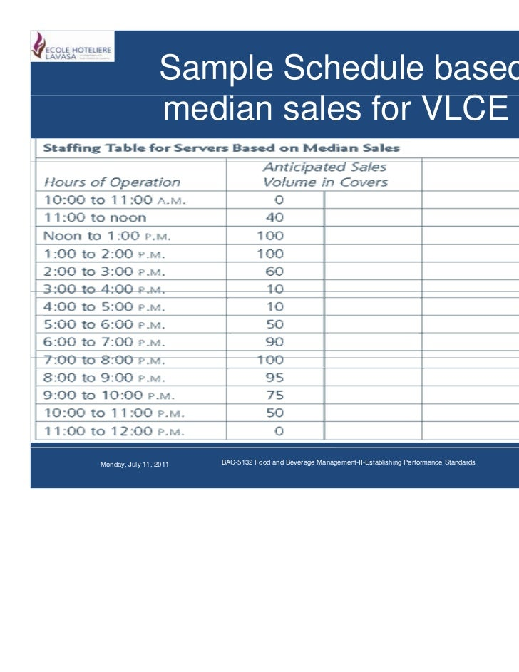 managing payroll costs through the use of productivity standards sales volume and schedules It is calculated by dividing the outputs produced by a company by the inputs used in its production process productivity can be calculated by measuring the amount of units produced relative to employee labor hours or by measuring a company's net sales relative to what is the prime cost formula.
