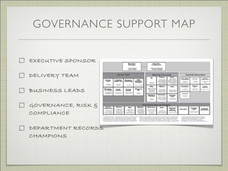 GOVERNANCE SUPPORT MAP   EXECUTIVE SPONSOR  DELIVERY TEAM  BUSINESS LEADS  GOVERNANCE, RISK & COMPLIANCE  DEPARTMENT RECOR...