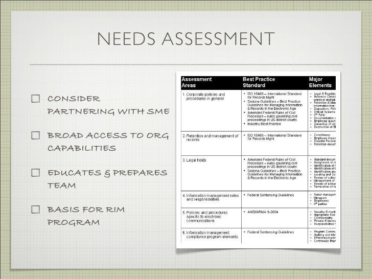 NEEDS ASSESSMENT  CONSIDER PARTNERING WITH SME  BROAD ACCESS TO ORG CAPABILITIES  EDUCATES & PREPARES TEAM  BASIS FOR RIM ...