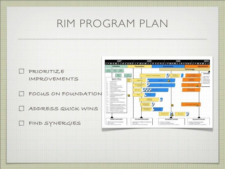RIM PROGRAM PLAN    PRIORITIZE IMPROVEMENTS  FOCUS ON FOUNDATION  ADDRESS QUICK WINS  FIND SYNERGIES