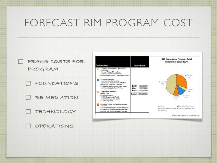 FORECAST RIM PROGRAM COST   FRAME COSTS FOR PROGRAM   FOUNDATIONS   RE-MEDIATION   TECHNOLOGY   OPERATIONS