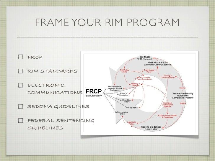 FRAME YOUR RIM PROGRAM   FRCP  RIM STANDARDS  ELECTRONIC COMMUNICATIONS  SEDONA GUIDELINES  FEDERAL SENTENCING GUIDELINES