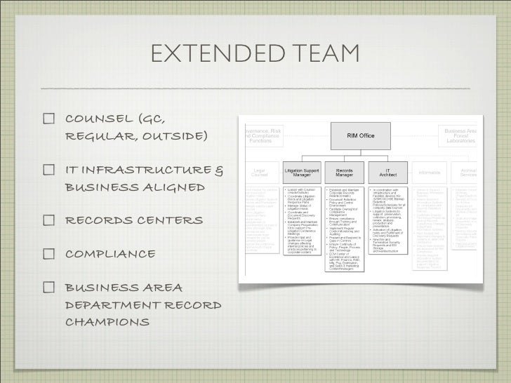 EXTENDED TEAM  COUNSEL (GC, REGULAR, OUTSIDE)  IT INFRASTRUCTURE & BUSINESS ALIGNED  RECORDS CENTERS  COMPLIANCE  BUSINESS...