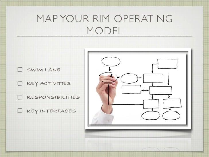MAP YOUR RIM OPERATING           MODEL   SWIM LANE  KEY ACTIVITIES  RESPONSIBILITIES  KEY INTERFACES