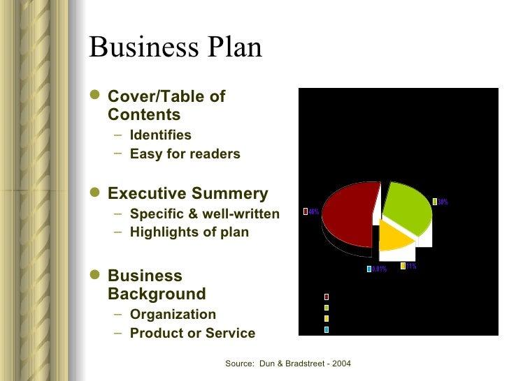 Business Plan ...