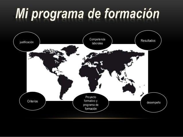 Competencia laborales Criterios justificación desempeño Resultados Proyecto formativo y programa de formación