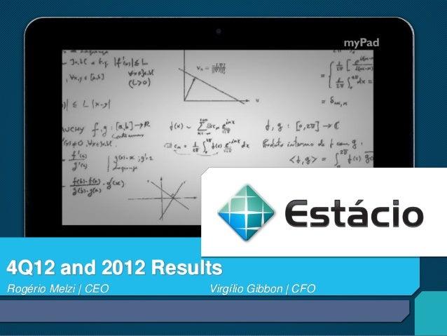 4Q12 and 2012 ResultsRogério Melzi | CEO   Virgílio Gibbon | CFO