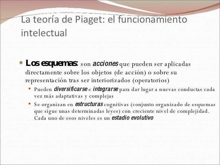 La teoría de Piaget: el funcionamiento intelectual <ul><li>Los esquemas:  son  acciones  que pueden ser aplicadas directam...