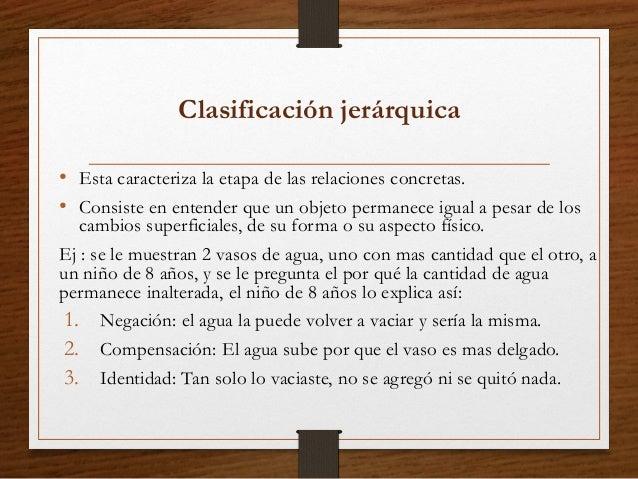 Clasificación jerárquica • Esta caracteriza la etapa de las relaciones concretas. • Consiste en entender que un objeto per...