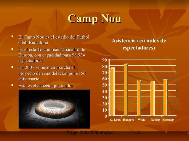 Angel Ortiz Casamayor 5 Camp NouCamp Nou  El Camp Nou es el estadio del FutbolEl Camp Nou es el estadio del Futbol Club B...