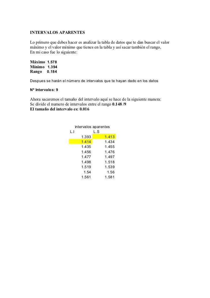INTERVALOS APARENTESLo primero que debes hacer es analizar la tabla de datos que te dan buscar el valormáximo y el valor m...