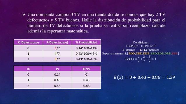  Una compañía compra 3 TV en una tienda donde se conoce que hay 2 TV defectuosos y 5 TV buenos. Halle la distribución de ...