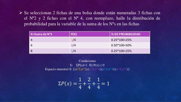 Se seleccionan 2 fichas de una bolsa donde están numeradas 3 fichas con el Nº2 y 2 fichas con el Nº 4, con reemplazo, ha...