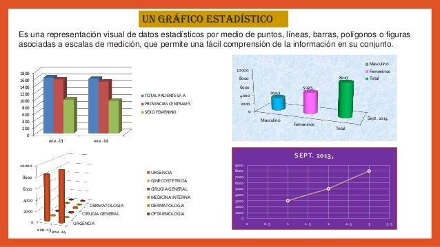 Graficos Estadisticos Y Análisis De La Información